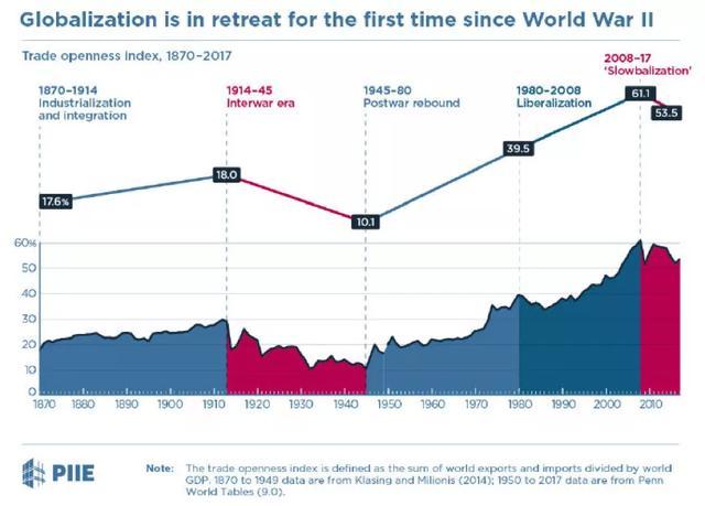 翟东升:中美关系为什么走到了这一步?「亿万学院」