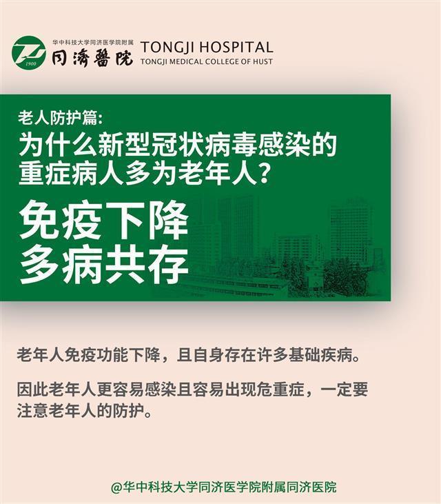 新冠病毒肺炎死亡病例,为何大部分都是这两类人群?