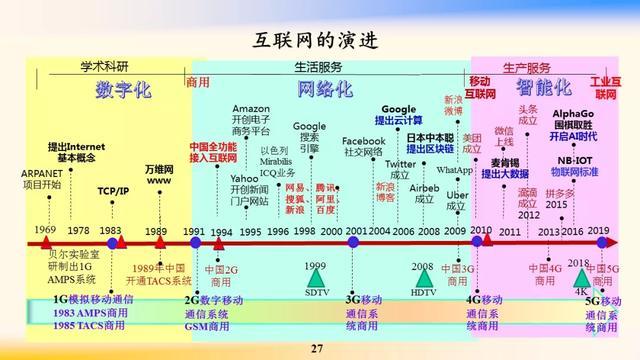 邬贺铨:新一代信息技术方兴未艾
