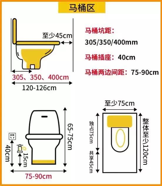 设计师偷偷给出:3-6㎡卫生间11款设计方案,1毫米空间都不浪费